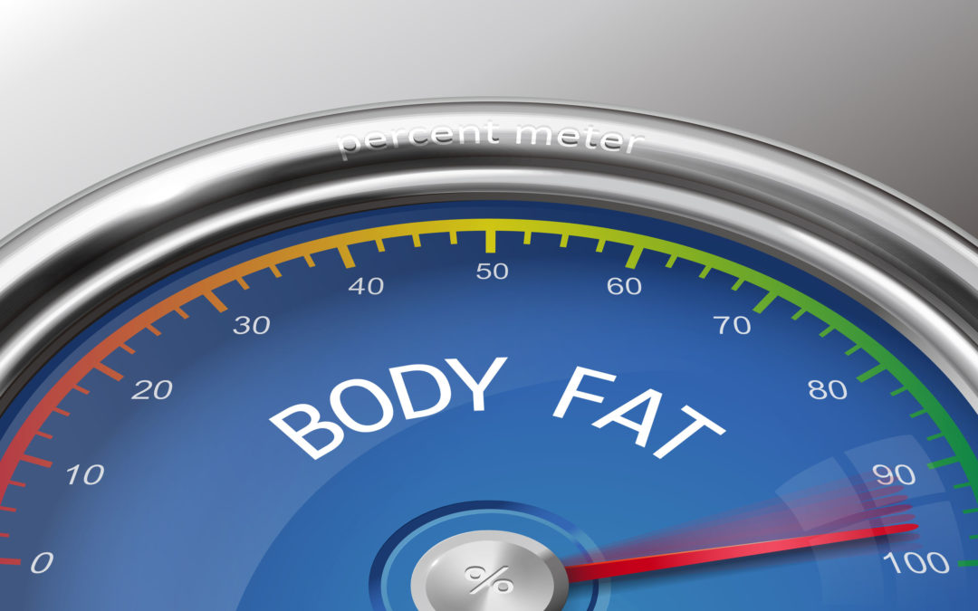 BMI, BMR, RMR…What does it all mean?!